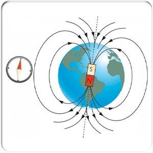 norte magnetico de la brujula